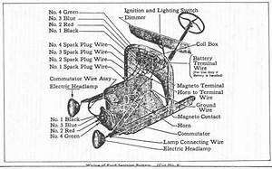 Ignition System Wiring Diagram For 1926 Ford Model T