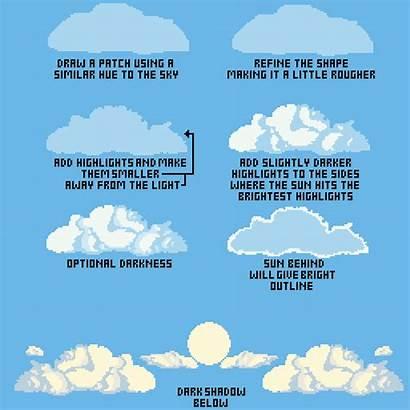 Pixel Clouds Creating Tutorials Tutorial Digital Character