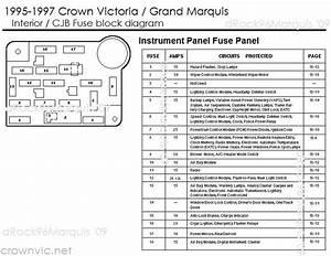 1995 Grand Marqui Fuse Diagram