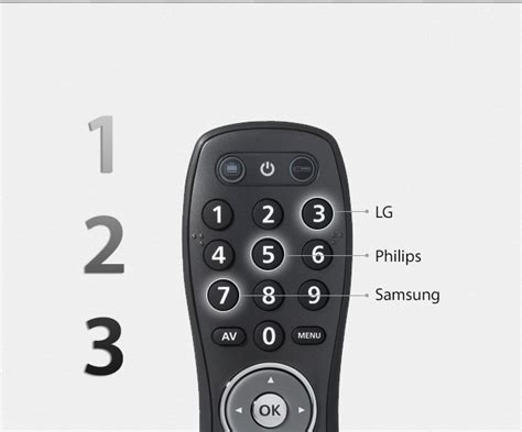 Simple Universal Remote Control By One For All (urc6420