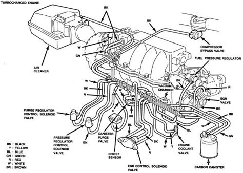 1992 Ford F 150 Vacuum Diagram by 4 9 Ford Engine Vacuum Diagram Trusted Wiring Diagrams