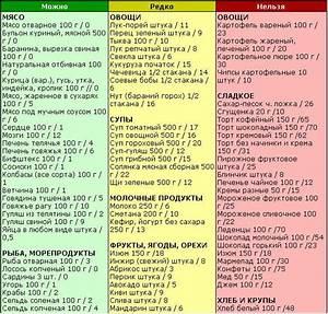 Аминокислоты от псориаза