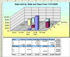 Excel Charts and Graphs Worksheets