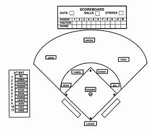 Baseball Field Diagrams