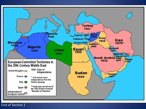 End Of Ottoman Empire by Middle East Ottoman Empire