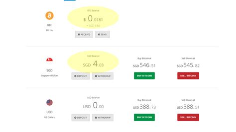 Select the graphics cards you would like to use and enter your electricity price. Bitcoin Mining Profit Calculator Gaiden | Www.earn Free ...