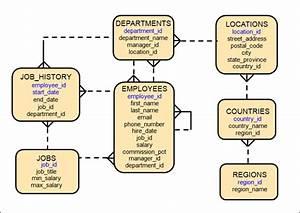 Oracle Database Quick Start