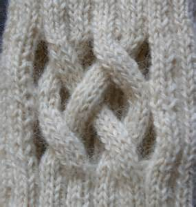 Cable Stitches Knitting Pattern