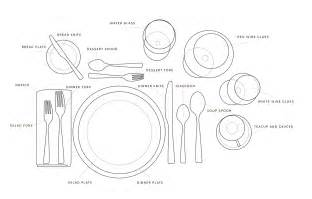 Table Setting Informal