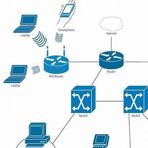 26 Auto Network Diagram Design Ideas