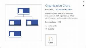 How To Draw Column Chart In Excel Create An Organization Chart Automatically From Employee