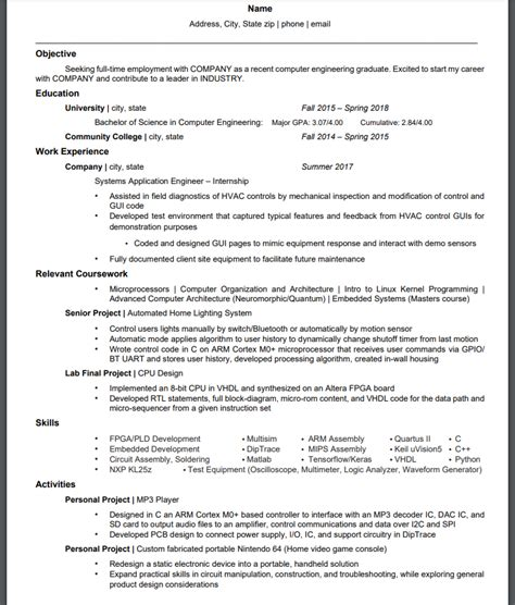 Resume Critique by 18 Best R Embedded Images On Pholder Thought I D