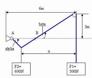 Seilkraft Berechnen : vorbereitungsaufgabe statik ansatz gesucht ~ Themetempest.com Abrechnung