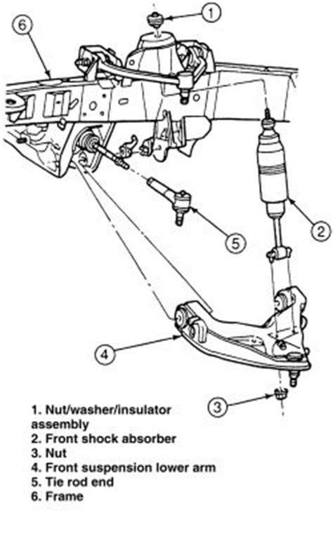 | Repair Guides | Front Suspension | Shock Absorbers
