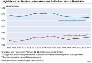 Koeffizient Berechnen : manage it it strategien und l sungen ~ Themetempest.com Abrechnung