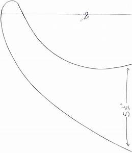 Single fin templates swaylocks for Surfboard fin template