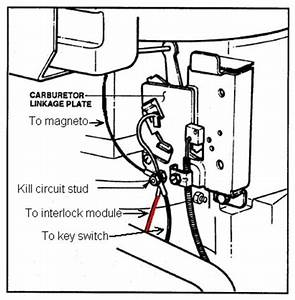 20 Images Briggs And Stratton Kill Switch Wiring Diagram