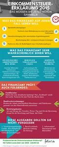 Einkommensteuererklärung 2015 Berechnen : einkommensteuererkl rung 2015 welche belege sammeln ~ Themetempest.com Abrechnung