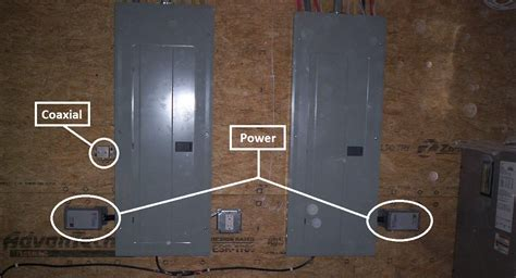 surge whole protector protectors power installation protected panels