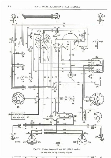 Land Rover Series 1 Wiring Diagram land rover faq repair maintenance series