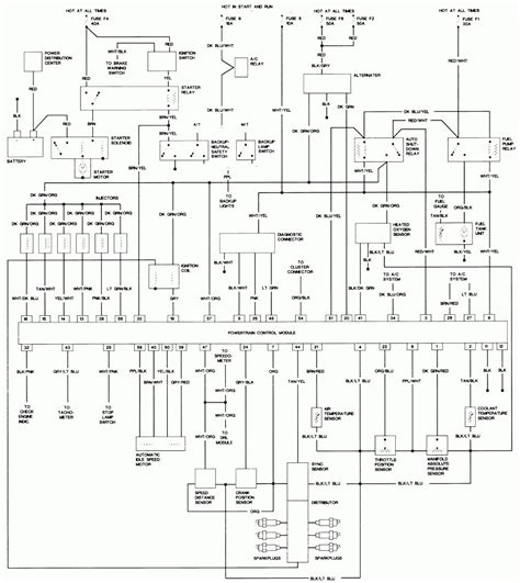 2006 jeep wrangler ignition wiring diagram free wiring diagram
