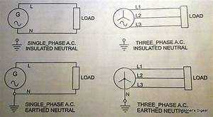 Electrical Circuit Flow Of A Ship