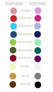 Les 25 meilleures idees concernant combinaisons de for Quelles sont les couleurs froides 0 couleurs chaudes froides meilleures images dinspiration