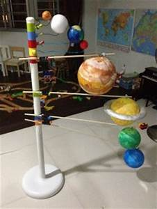 1000+ images about School projects on Pinterest ...
