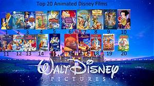 My Top 20 Favorite Animated Disney Movies By