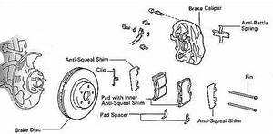 Supra Twin Turbo Brake Upgrade For Lexus Sc300  Gs300 And