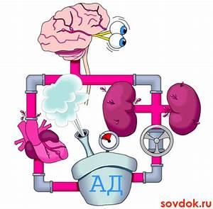 Рекомендации по лечению артериальной гипертонии 2015