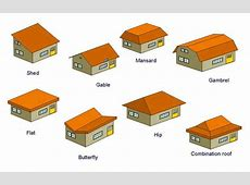 different types of roof shapes Design Decoration