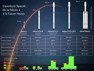 Tesla En Orbite : falcon heavy l 39 odys e de la tesla dans l 39 espace page ~ Melissatoandfro.com Idées de Décoration