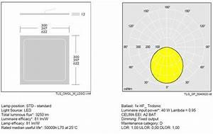 Thorn Omega Led Panel  600x600  Emergency  830  40w  96241583