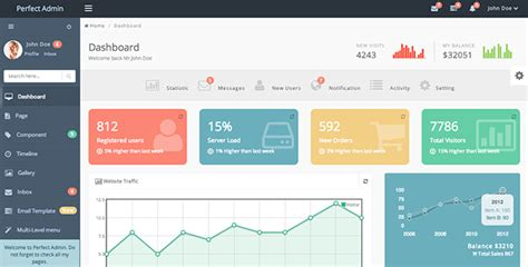 Bootstrap Admin Template 30 Stunning New Bootstrap Themes Templates