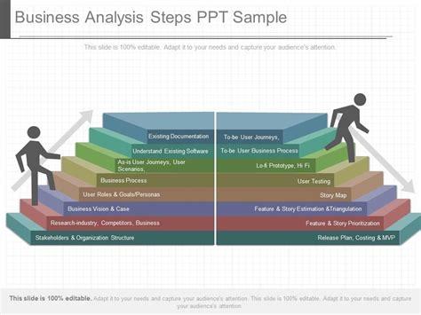 original business analysis steps  sample templates