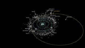 Dwarf planet with eccentric orbit discovered in the Kuiper ...