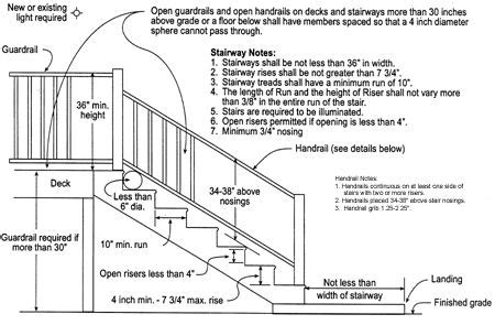 standard handrail height standard deck railing height decks residential building permits building inspection for