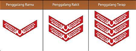 pramuka penggalang wikipedia bahasa indonesia