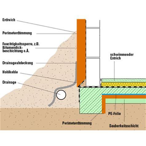 abdichtung bodenplatte schweißbahn baumaterialien zement perimeterd 228 mmung anbringen anleitung