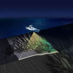 Sonar Mapping