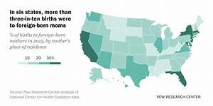 Immigrant moms boosted births in 48 states since 1990 ...