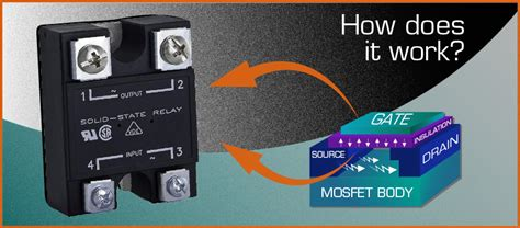 solid state relays work wolf automation
