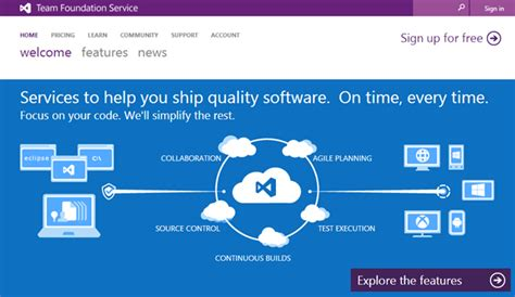 The Evolution Of Microsoft's Solution For Application