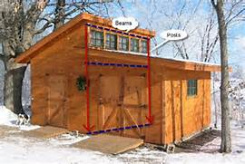 Shed Home Designs by Clerestory House Plans The Shed You Have Linked Below Would Have The Bearin