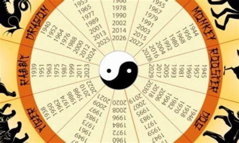 Horoskopi kinez i lumturisë: Çfarë do t'ju sjellë viti ...