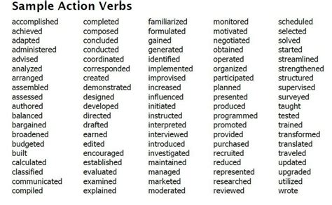 28 best writing charts quot transition word quot quot said quot images pinterest adverbs charts and
