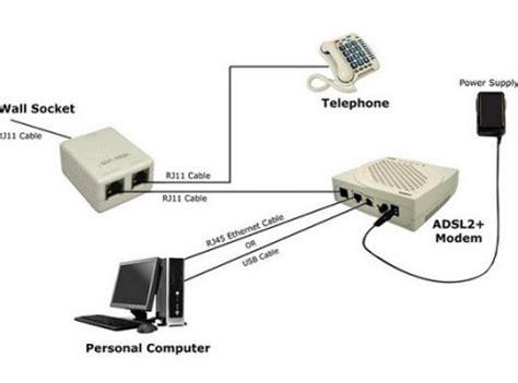 red internet light on verizon router adsl light not on decoratingspecial com