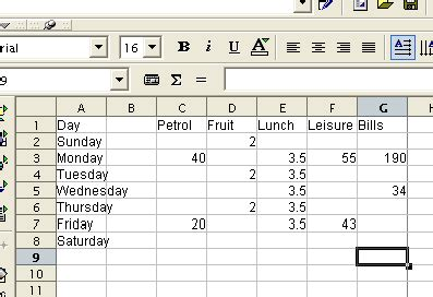 expenditure spreadsheet excel spreadsheets group