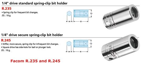 "1/4"" Drive Bit Holder (with standard spring clip)(R.235)"